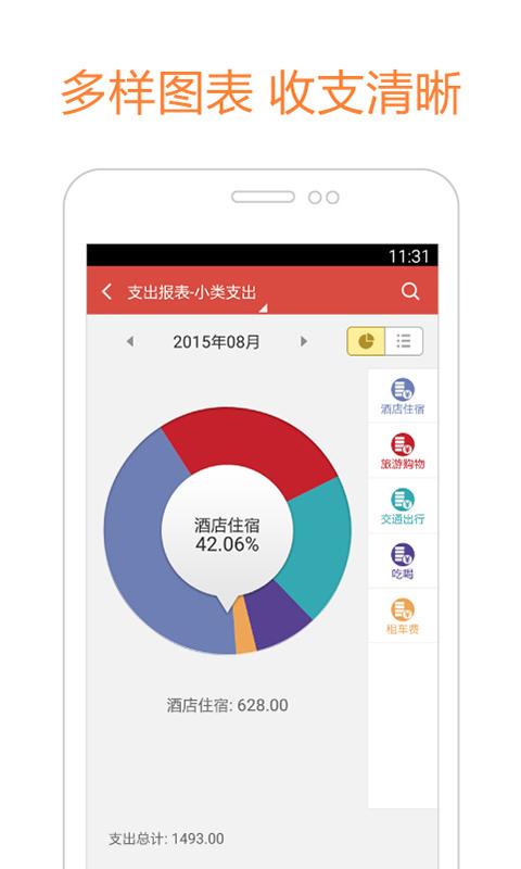 《Google Play 2014年度最佳APP排行榜》你下載過幾個 - 宅宅新聞