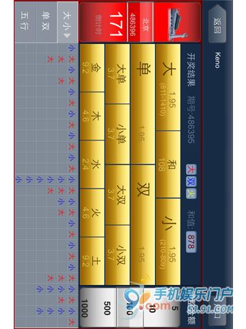 新利快乐彩 KENO Mobile 18luck_提供新利快乐