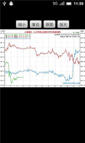 中国银行白银价格_建设银行纸黄金价格走势,中国银行价格走势,白银td价格走势图,白银 td