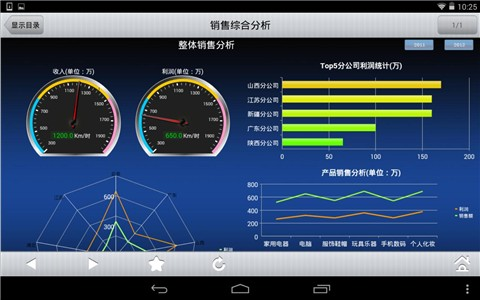 数据分析HD