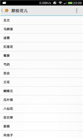 Citibank Taiwan 花旗(台灣)銀行