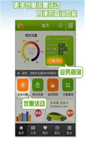[問題] iPHONE5s 1.5G流量攻略- 看板iPhone - 批踢踢實業坊
