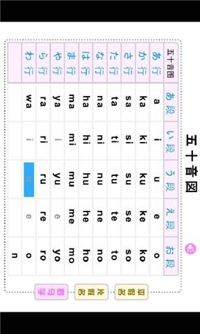 2)发音上,元音的发音近似于国际音标中的[a:][i:][u:][ε.图片