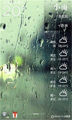 [推薦App]最可愛的LINE主題天氣預報App軟體| Angus福利社