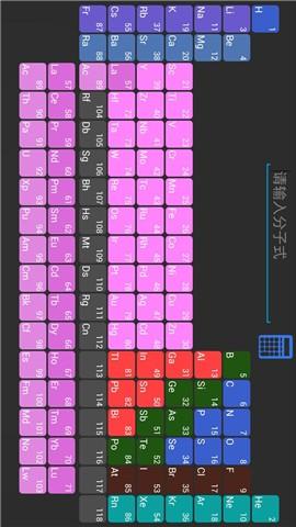 元素周期表 工具 App-愛順發玩APP