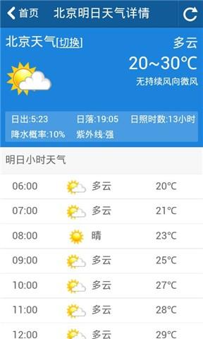 玩生活App|2345最准天气预报免費|APP試玩