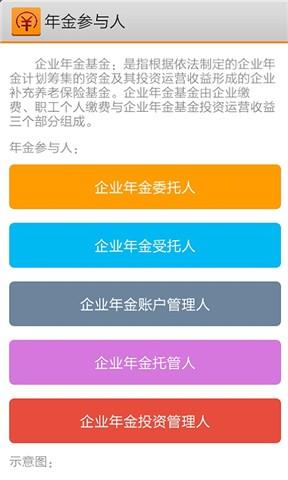 玩財經App 年金通免費 APP試玩