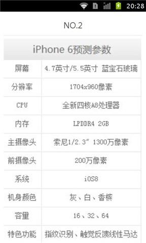 玩免費教育APP|下載iPhone6预测变化 app不用錢|硬是要APP